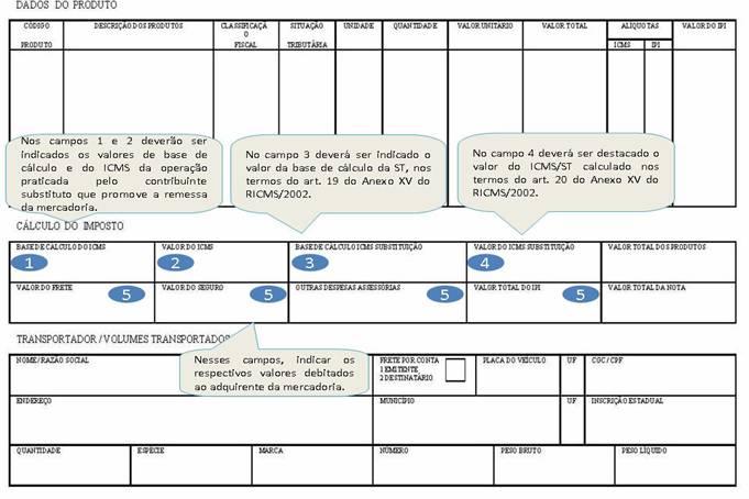 http://www.fazenda.mg.gov.br/empresas/legislacao_tributaria/files/substituto_orient_01_07.jpg